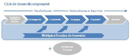 Fondo_acelerador de empresas01