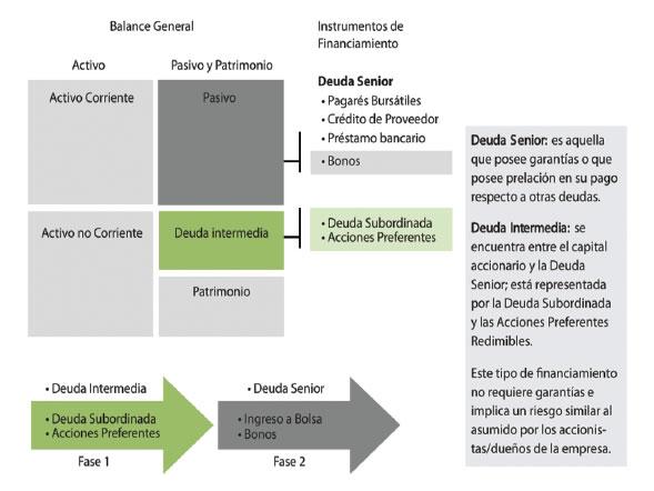 Fondo_impulsor01
