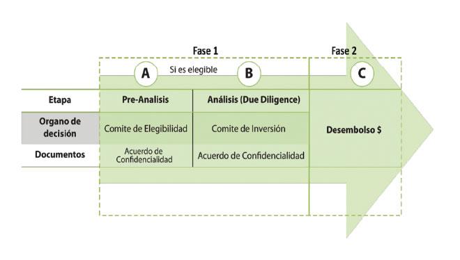 Fondo_impulsor02