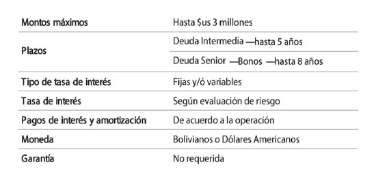 Fondo_impulsor03